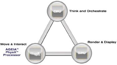 tech-triangle.jpg