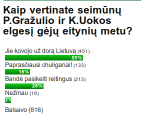 grazulis.png